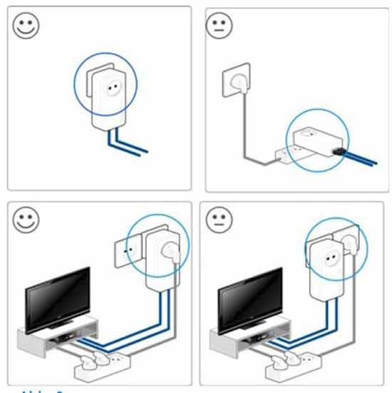 dlan ist eine eingetragene Marke der devolo AG devolo adapter blinkt Problemlösung